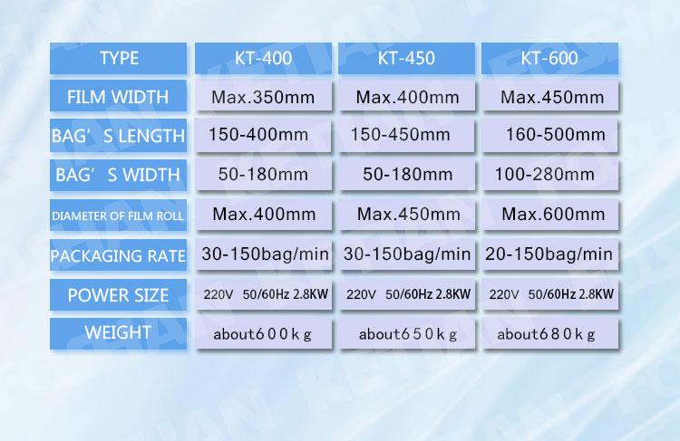 Horizontal Flow Wrap Packaging Machine KT-350B/D KT-400/450/600/700