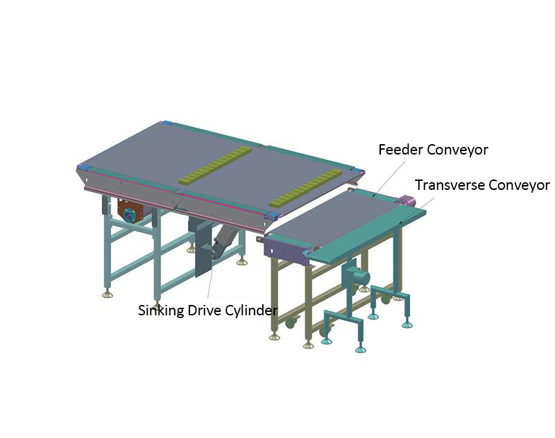 Full Automatic Feeder Packaging Systems (Subsided bedding material)