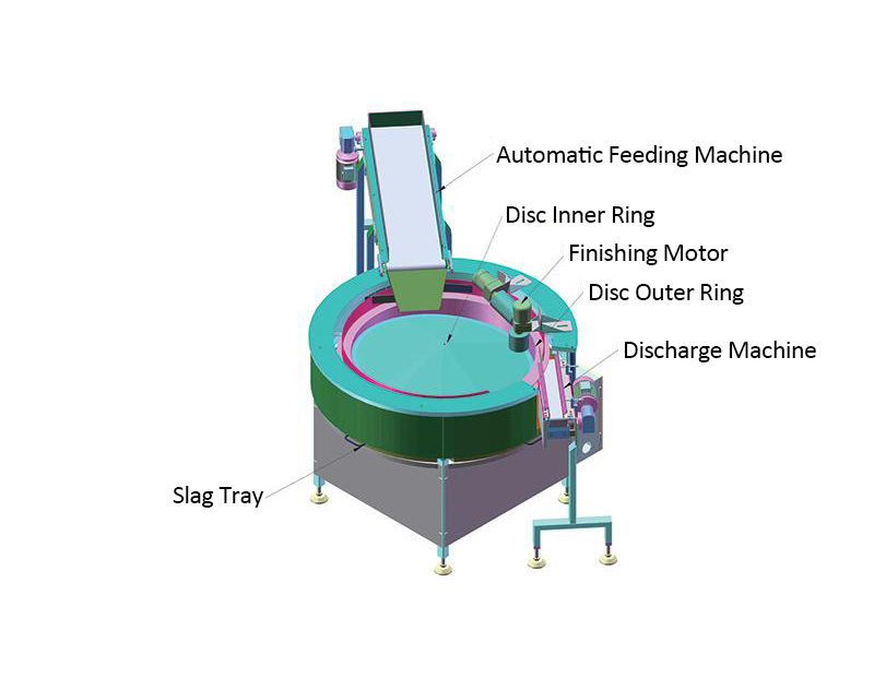 High Speed Packing Line Machine (disk material)
