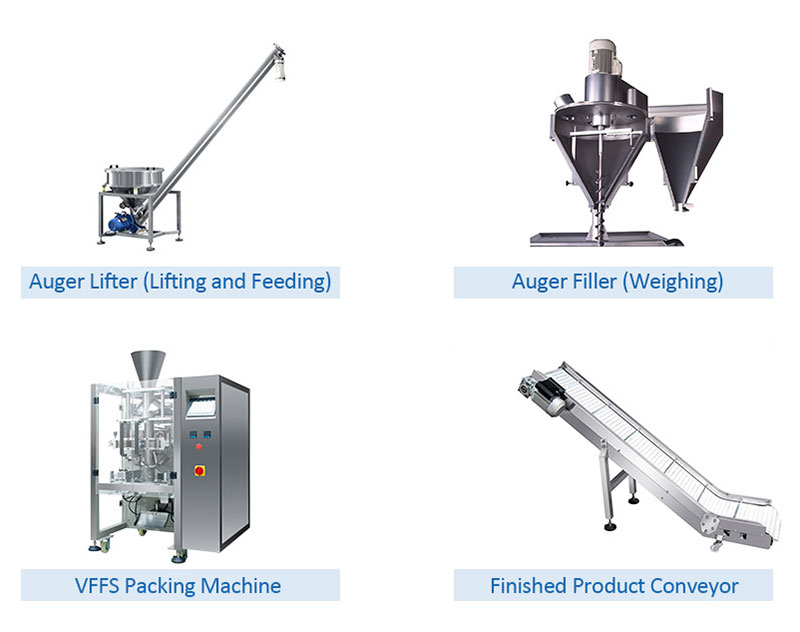 50g~3kg Powder Bag Filling Packing Machine